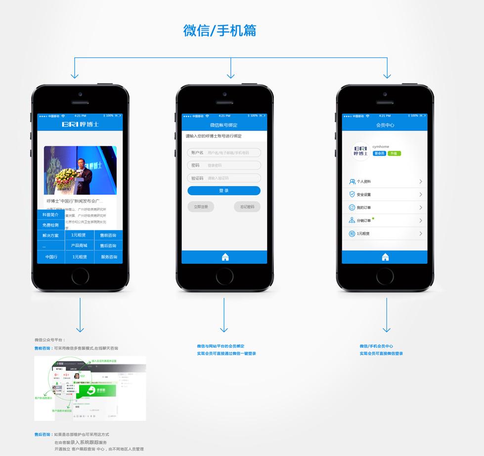厦门微信网站建设
