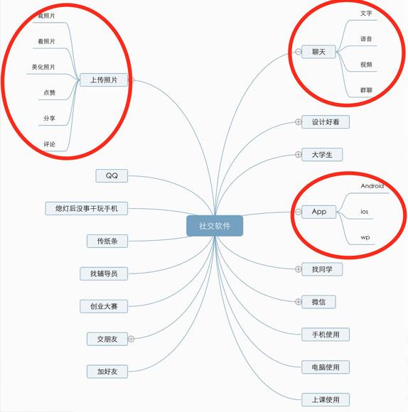 APP流程拓扑图
